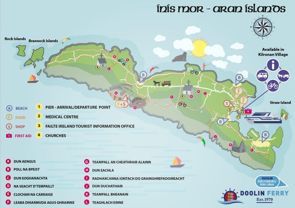 visiter les îles d'Aran